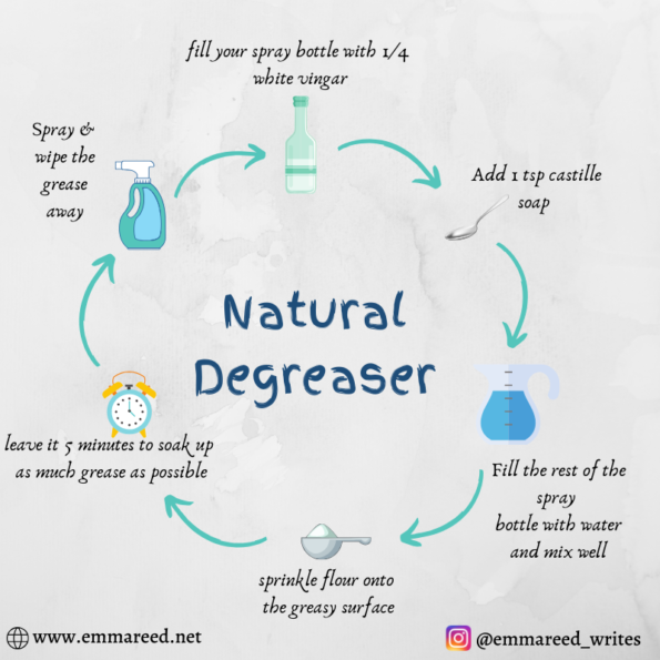 natural degreaser graphic