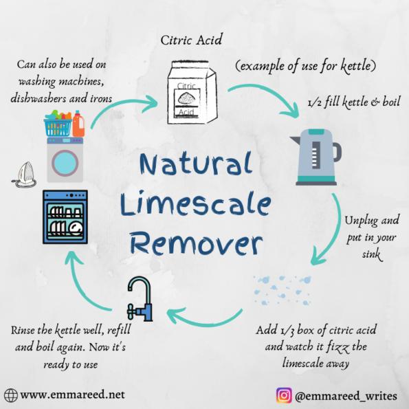 natural limescale remover graphic