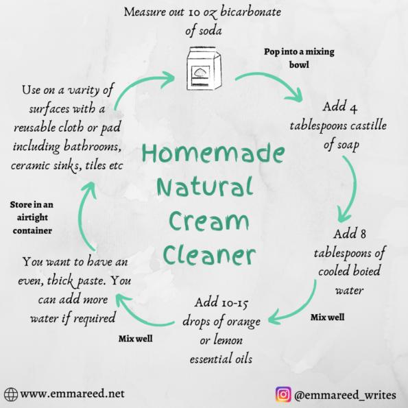 homemade natural cream cleaner recipe