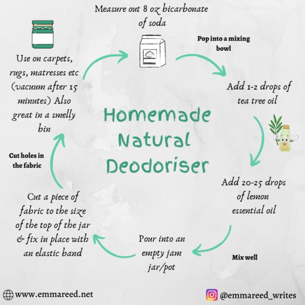 homemade natural deodoriser recipe