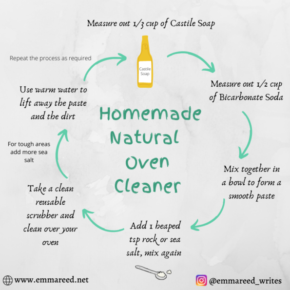 natural homemade over cleaner