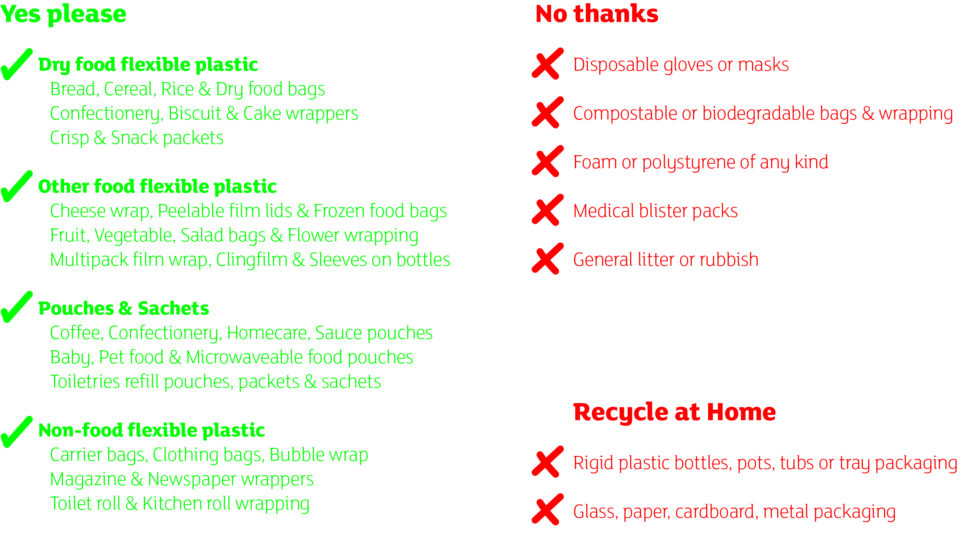 sainsbury's list of recyclables